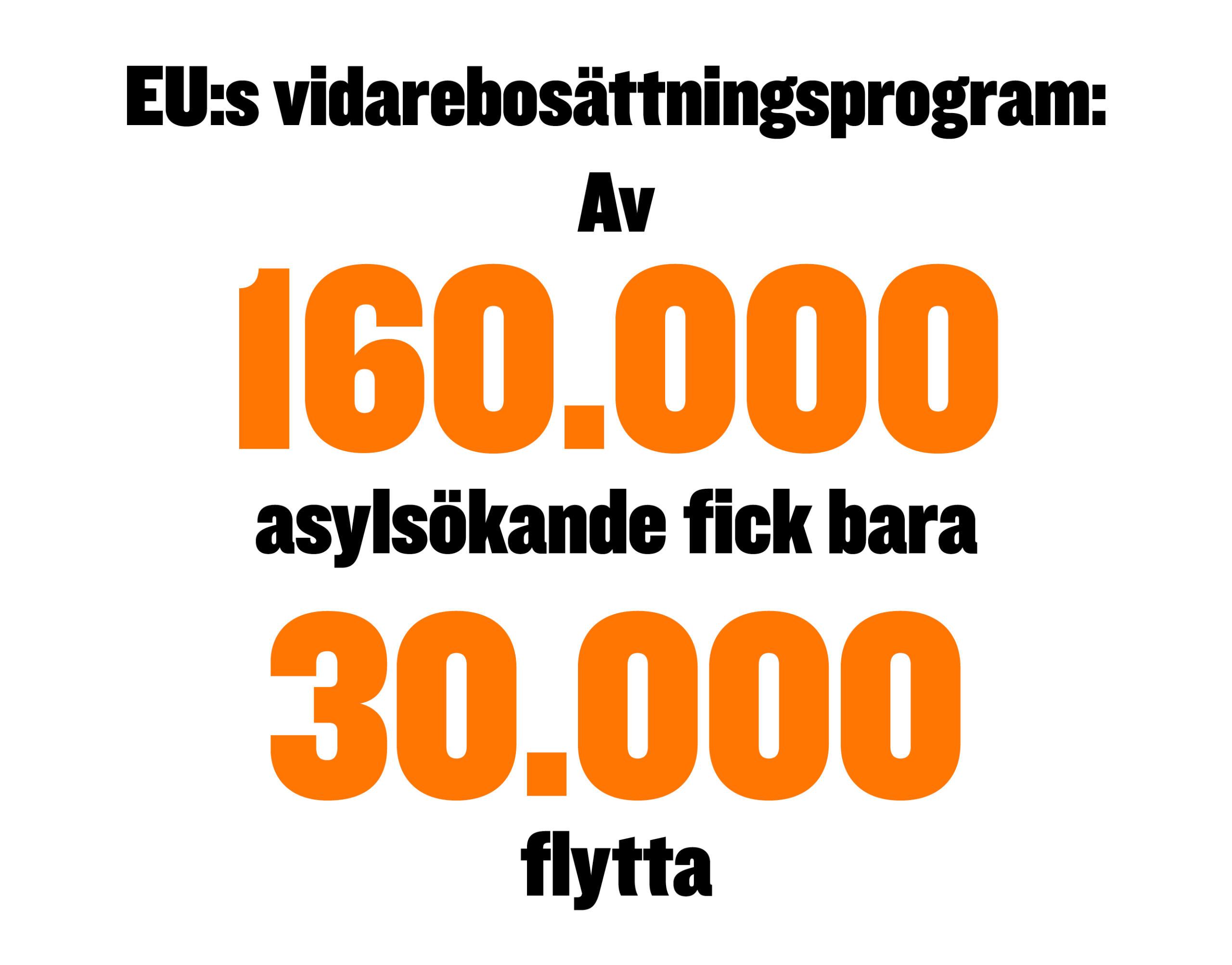 25 miljoner till krigsflyktingar
